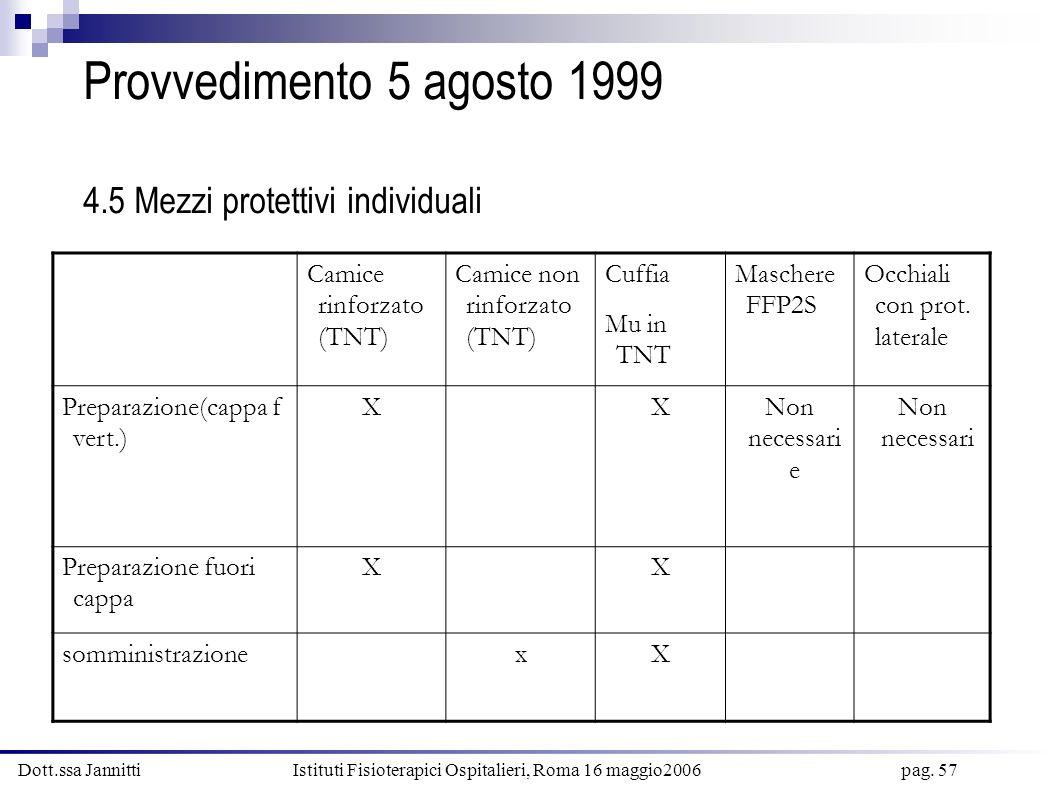 Dott.ssa Jannitti Istituti Fisioterapici Ospitalieri, Roma 16 maggio2006 pag. 57 Provvedimento 5 agosto 1999 4.5 Mezzi protettivi individuali Camice r
