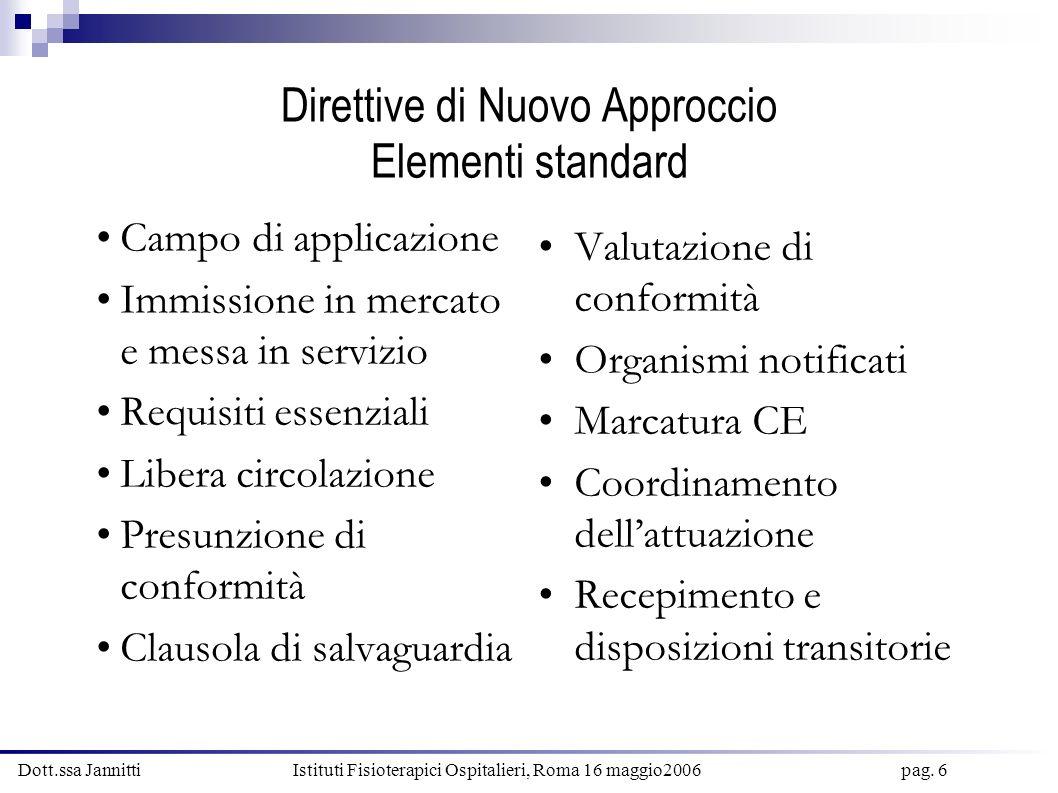 Dott.ssa Jannitti Istituti Fisioterapici Ospitalieri, Roma 16 maggio2006 pag. 6 Direttive di Nuovo Approccio Elementi standard Campo di applicazione I
