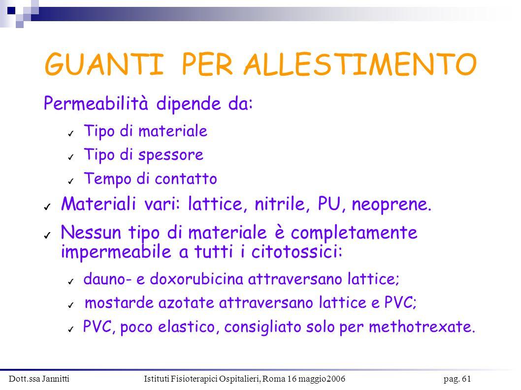 Dott.ssa Jannitti Istituti Fisioterapici Ospitalieri, Roma 16 maggio2006 pag. 61 GUANTI PER ALLESTIMENTO Permeabilità dipende da: Tipo di materiale Ti