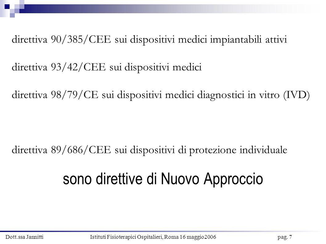 Dott.ssa Jannitti Istituti Fisioterapici Ospitalieri, Roma 16 maggio2006 pag. 7 direttiva 90/385/CEE sui dispositivi medici impiantabili attivi dirett