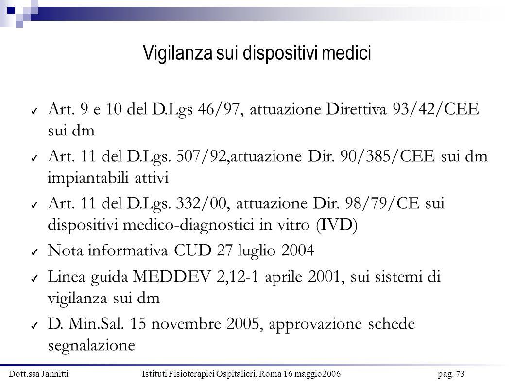 Dott.ssa Jannitti Istituti Fisioterapici Ospitalieri, Roma 16 maggio2006 pag. 73 Vigilanza sui dispositivi medici Art. 9 e 10 del D.Lgs 46/97, attuazi