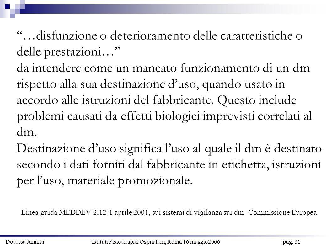 Dott.ssa Jannitti Istituti Fisioterapici Ospitalieri, Roma 16 maggio2006 pag. 81 …disfunzione o deterioramento delle caratteristiche o delle prestazio