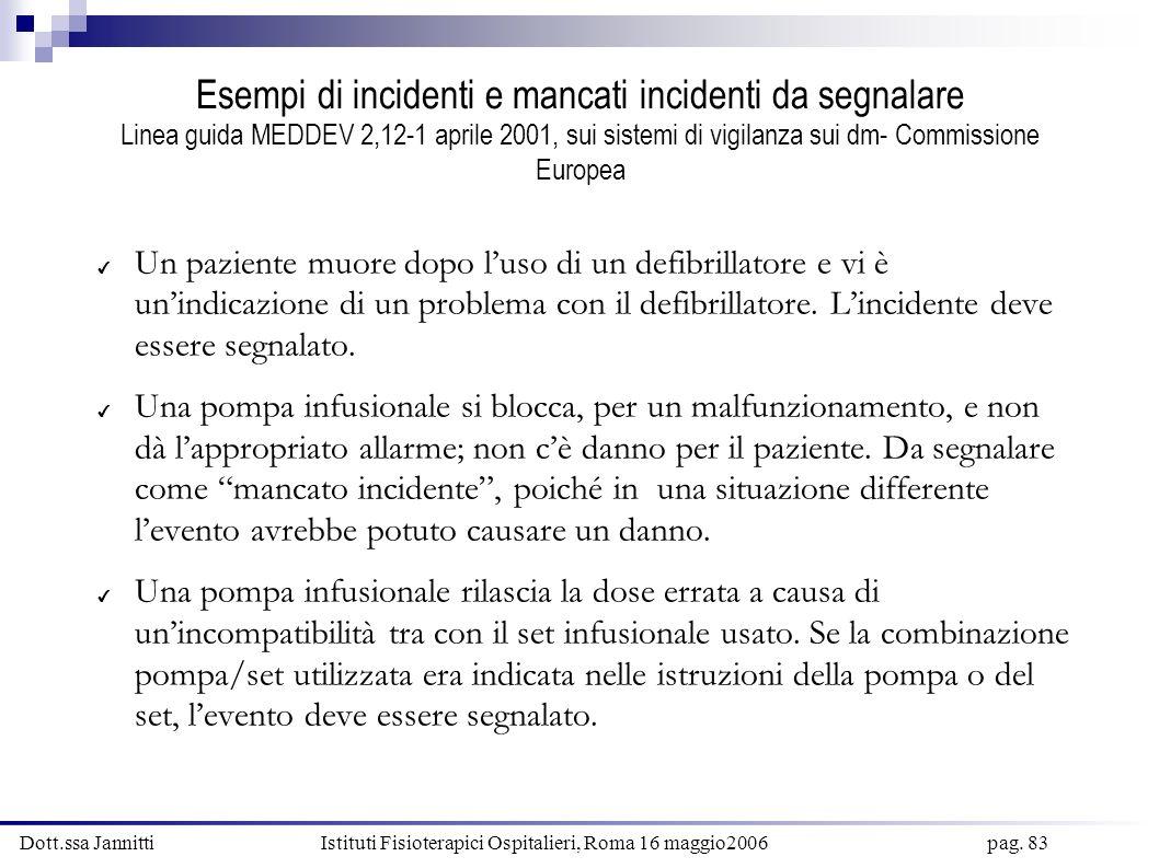 Dott.ssa Jannitti Istituti Fisioterapici Ospitalieri, Roma 16 maggio2006 pag. 83 Esempi di incidenti e mancati incidenti da segnalare Linea guida MEDD