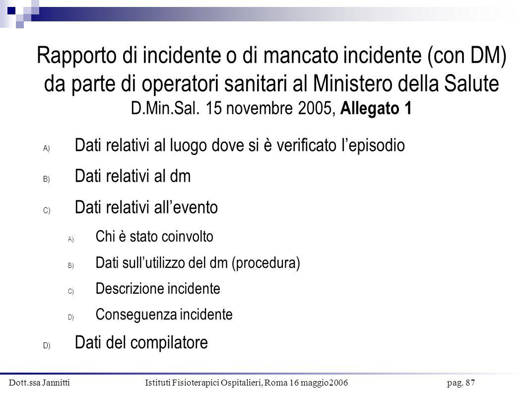 Dott.ssa Jannitti Istituti Fisioterapici Ospitalieri, Roma 16 maggio2006 pag. 87 Rapporto di incidente o di mancato incidente (con DM) da parte di ope
