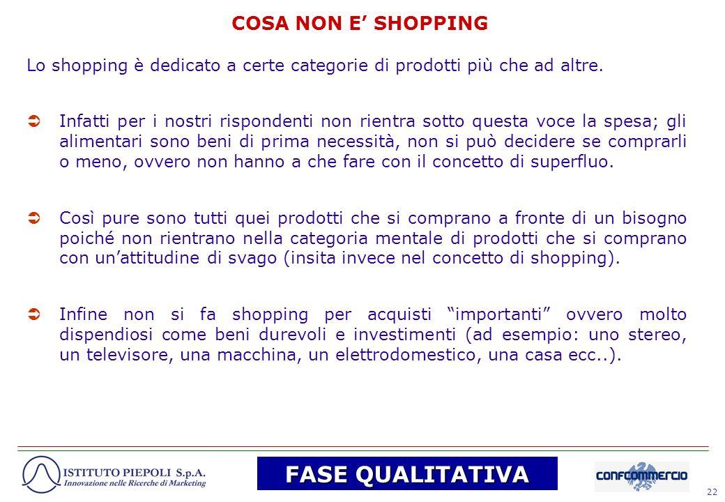 22 COSA NON E SHOPPING Lo shopping è dedicato a certe categorie di prodotti più che ad altre. Infatti per i nostri rispondenti non rientra sotto quest