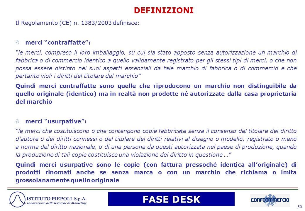50 DEFINIZIONI Il Regolamento (CE) n. 1383/2003 definisce: merci contraffatte: le merci, compreso il loro imballaggio, su cui sia stato apposto senza