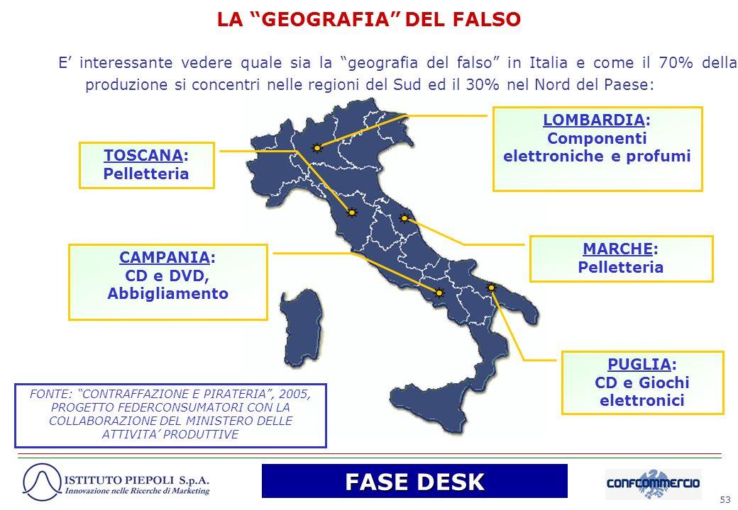 53 LA GEOGRAFIA DEL FALSO E interessante vedere quale sia la geografia del falso in Italia e come il 70% della produzione si concentri nelle regioni d