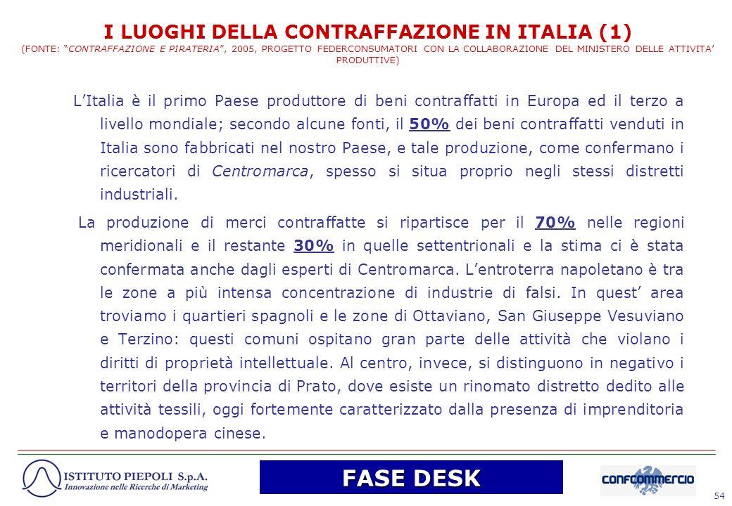 54 I LUOGHI DELLA CONTRAFFAZIONE IN ITALIA (1) (FONTE: CONTRAFFAZIONE E PIRATERIA, 2005, PROGETTO FEDERCONSUMATORI CON LA COLLABORAZIONE DEL MINISTERO