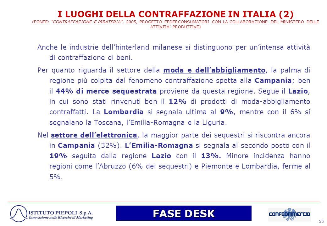 55 Anche le industrie dellhinterland milanese si distinguono per unintensa attività di contraffazione di beni. Per quanto riguarda il settore della mo