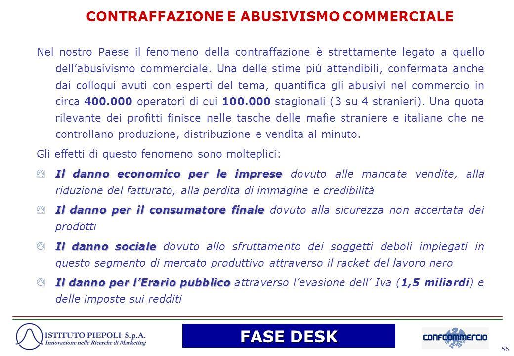 56 CONTRAFFAZIONE E ABUSIVISMO COMMERCIALE Nel nostro Paese il fenomeno della contraffazione è strettamente legato a quello dellabusivismo commerciale