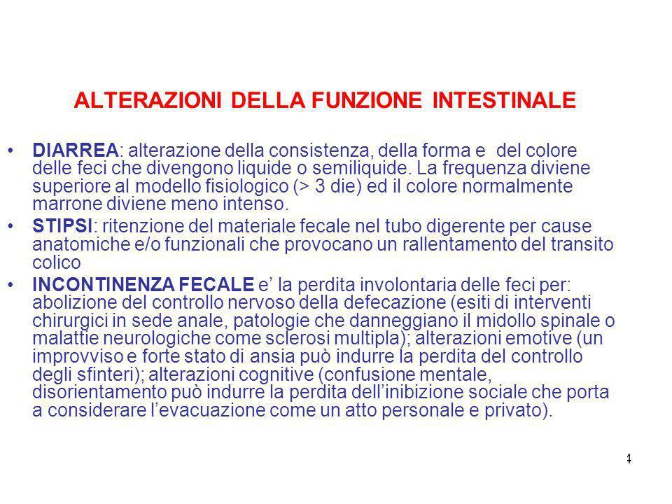 03/04/20143 modulo Diletta Calamassi4 ALTERAZIONI DELLA FUNZIONE INTESTINALE DIARREA: alterazione della consistenza, della forma e del colore delle fe