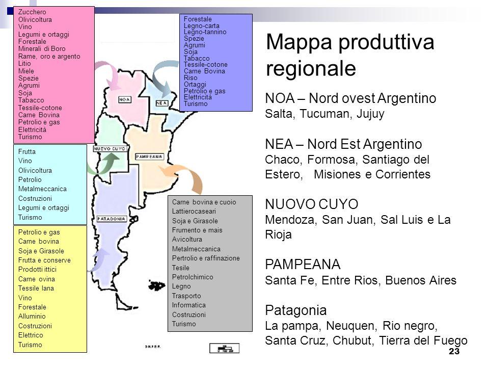 23 Mappa produttiva regionale NOA – Nord ovest Argentino Salta, Tucuman, Jujuy NEA – Nord Est Argentino Chaco, Formosa, Santiago del Estero, Misiones