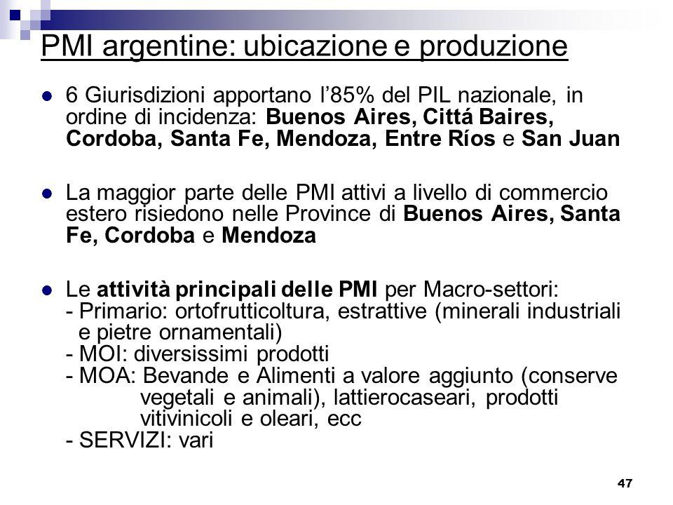47 PMI argentine: ubicazione e produzione 6 Giurisdizioni apportano l85% del PIL nazionale, in ordine di incidenza: Buenos Aires, Cittá Baires, Cordob