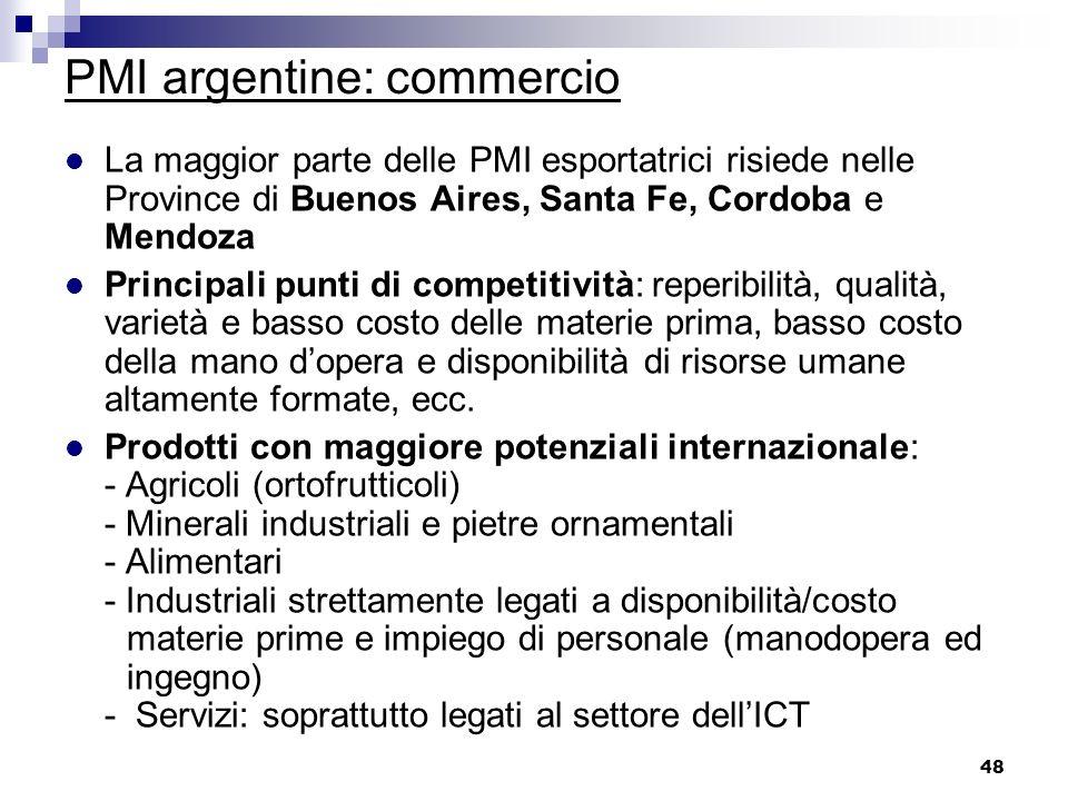 48 PMI argentine: commercio La maggior parte delle PMI esportatrici risiede nelle Province di Buenos Aires, Santa Fe, Cordoba e Mendoza Principali pun