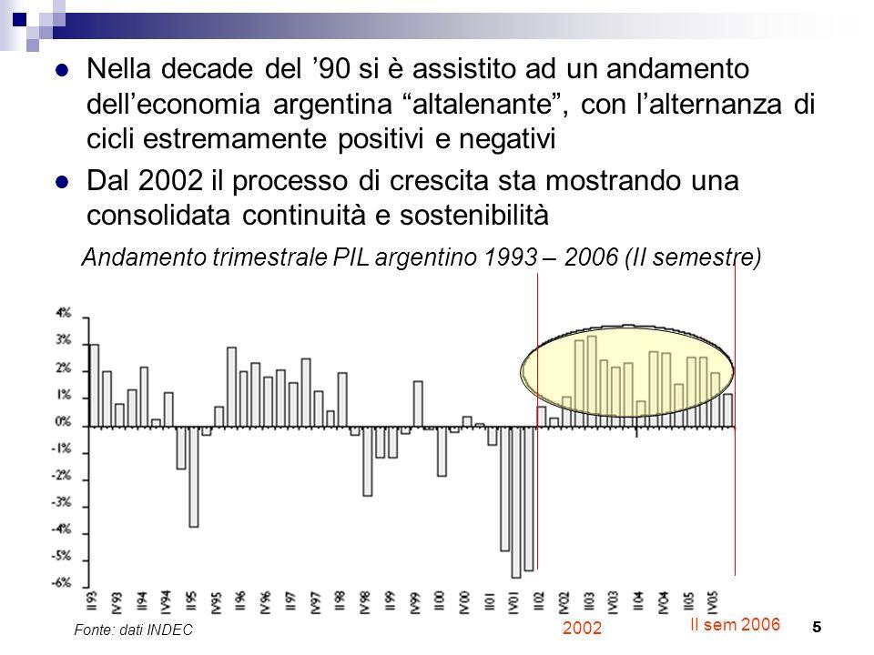 5 Nella decade del 90 si è assistito ad un andamento delleconomia argentina altalenante, con lalternanza di cicli estremamente positivi e negativi Dal