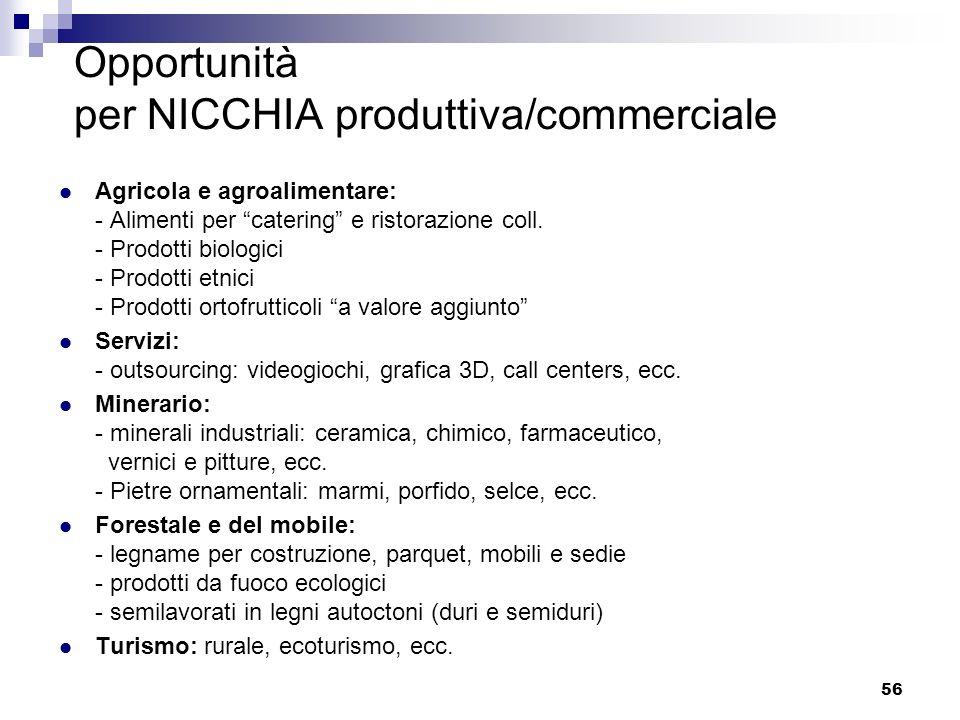 56 Opportunità per NICCHIA produttiva/commerciale Agricola e agroalimentare: - Alimenti per catering e ristorazione coll. - Prodotti biologici - Prodo
