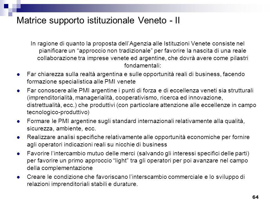 64 In ragione di quanto la proposta dellAgenzia alle Istituzioni Venete consiste nel pianificare un approccio non tradizionale per favorire la nascita