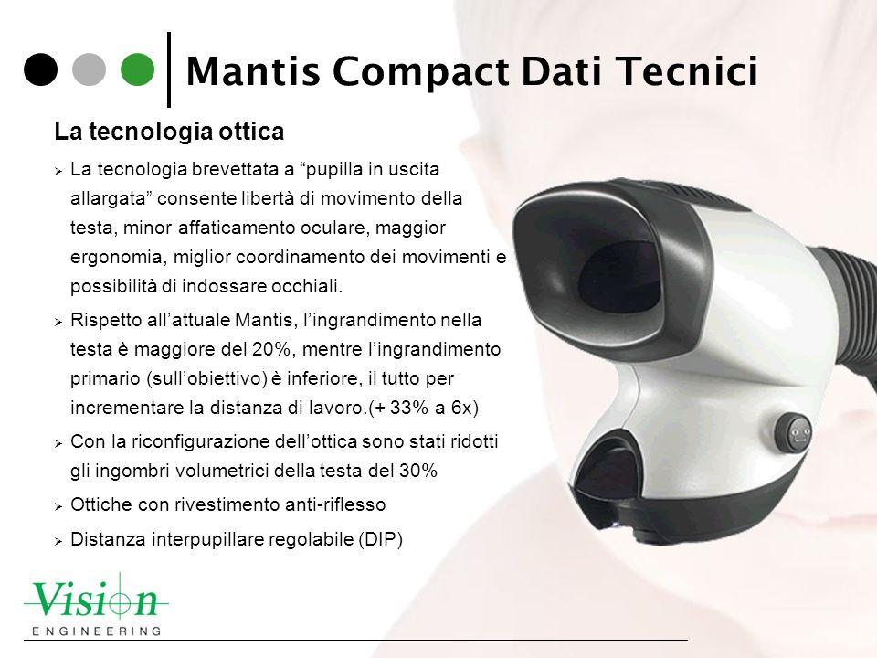 Mantis Compact Dati Tecnici La tecnologia ottica La tecnologia brevettata a pupilla in uscita allargata consente libertà di movimento della testa, min