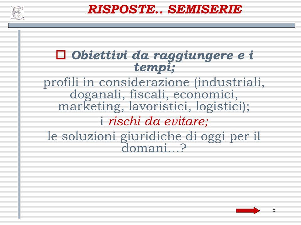109 Main Agreement Il joint venture agreement (main agreement ) costituisce il punto centrale ed iniziale della transazione.