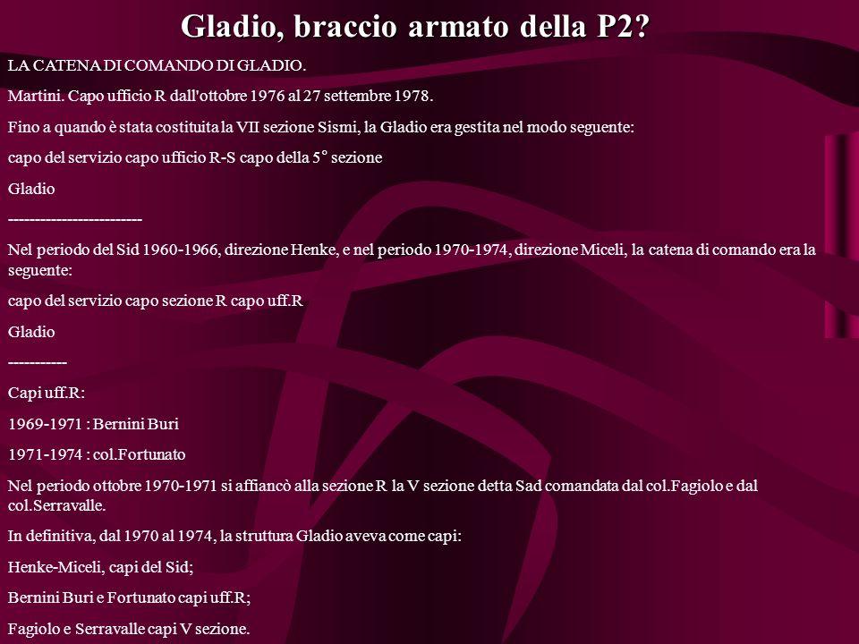 Gladio, braccio armato della P2. LA CATENA DI COMANDO DI GLADIO.