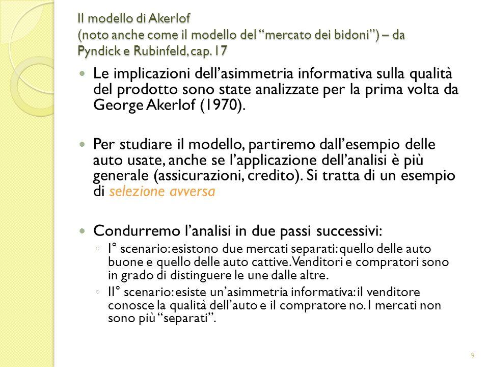 Il modello di Akerlof (noto anche come il modello del mercato dei bidoni) – da Pyndick e Rubinfeld, cap.