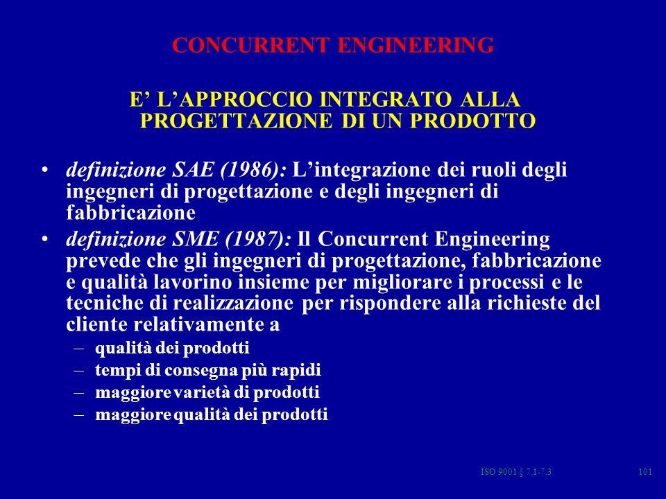 ISO 9001 § 7.1-7.3101 CONCURRENT ENGINEERING E LAPPROCCIO INTEGRATO ALLA PROGETTAZIONE DI UN PRODOTTO definizione SAE (1986): Lintegrazione dei ruoli degli ingegneri di progettazione e degli ingegneri di fabbricazione definizione SME (1987): Il Concurrent Engineering prevede che gli ingegneri di progettazione, fabbricazione e qualità lavorino insieme per migliorare i processi e le tecniche di realizzazione per rispondere alla richieste del cliente relativamente a –qualità dei prodotti –tempi di consegna più rapidi –maggiore varietà di prodotti –maggiore qualità dei prodotti