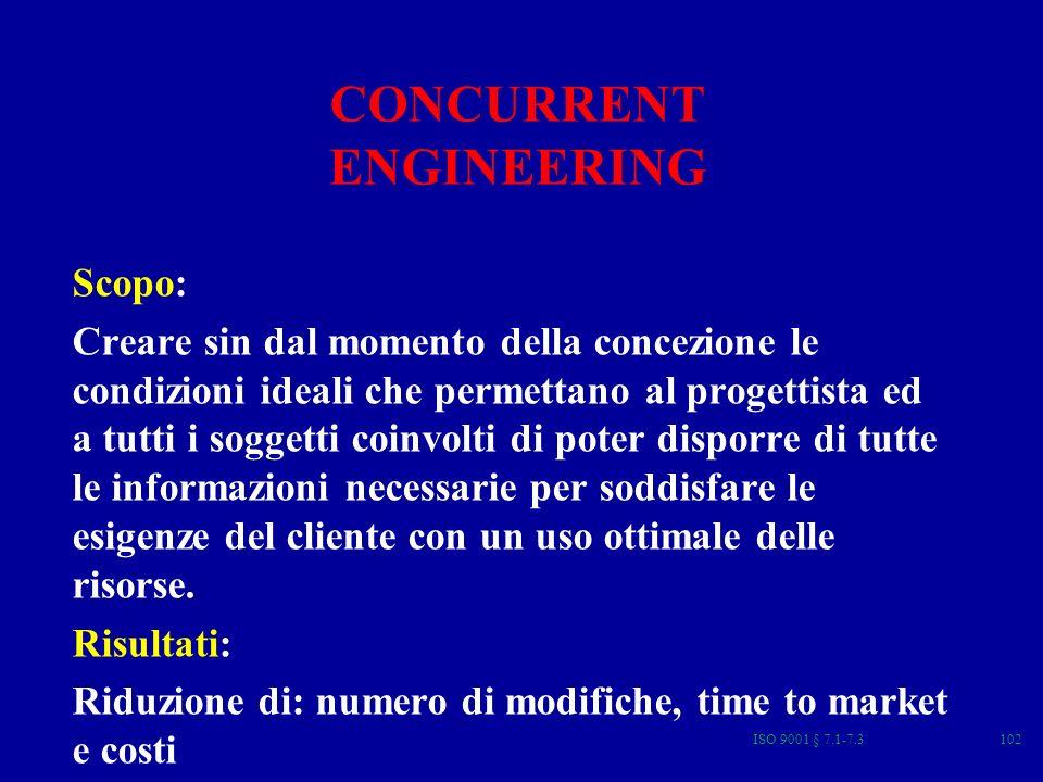 ISO 9001 § 7.1-7.3102 CONCURRENT ENGINEERING Scopo: Creare sin dal momento della concezione le condizioni ideali che permettano al progettista ed a tu