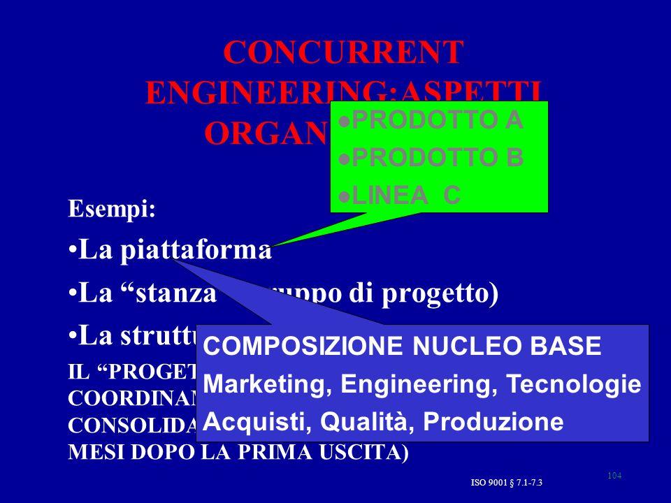 ISO 9001 § 7.1-7.3 104 CONCURRENT ENGINEERING:ASPETTI ORGANIZZATIVI Esempi: La piattaforma La stanza (gruppo di progetto) La struttura matriciale IL PROGETTO VIENE SEGUITO DAL GRUPPO DI COORDINAMENTO DALLA CONCEZIONE AL CONSOLIDAMENTO COMMERCIALE (ALCUNI MESI DOPO LA PRIMA USCITA) l PRODOTTO A l PRODOTTO B l LINEA C COMPOSIZIONE NUCLEO BASE Marketing, Engineering, Tecnologie Acquisti, Qualità, Produzione