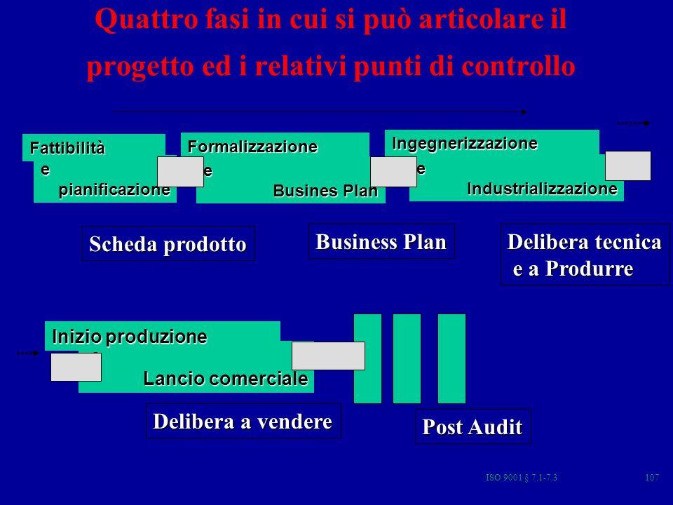 ISO 9001 § 7.1-7.3107 Scheda prodotto Business Plan Post Audit Delibera a vendere Delibera tecnica e a Produrre e a Produrre e Lancio comerciale Inizio produzione eIndustrializzazione Fattibilità Formalizzazione Ingegnerizzazione e Busines Plan epianificazione Quattro fasi in cui si può articolare il progetto ed i relativi punti di controllo