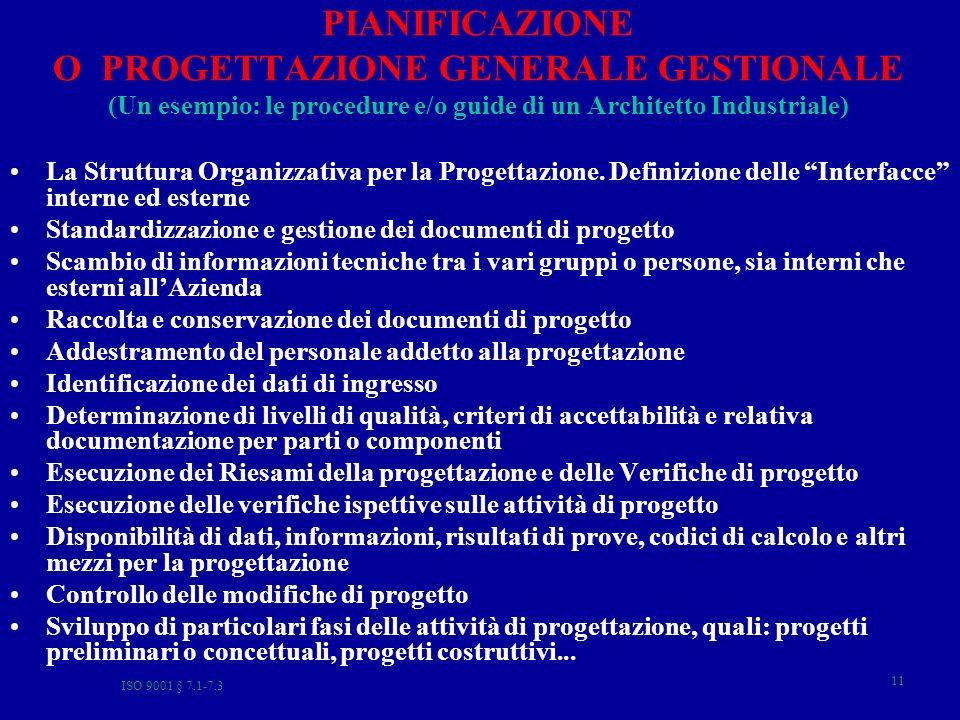 ISO 9001 § 7.1-7.3 11 PIANIFICAZIONE O PROGETTAZIONE GENERALE GESTIONALE (Un esempio: le procedure e/o guide di un Architetto Industriale) La Struttura Organizzativa per la Progettazione.