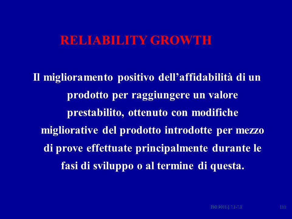 ISO 9001 § 7.1-7.3111 RELIABILITY GROWTH Il miglioramento positivo dellaffidabilità di un prodotto per raggiungere un valore prestabilito, ottenuto con modifiche migliorative del prodotto introdotte per mezzo di prove effettuate principalmente durante le fasi di sviluppo o al termine di questa.