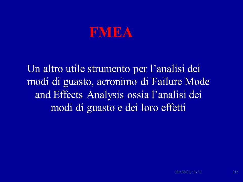 ISO 9001 § 7.1-7.3112 FMEA Un altro utile strumento per lanalisi dei modi di guasto, acronimo di Failure Mode and Effects Analysis ossia lanalisi dei modi di guasto e dei loro effetti