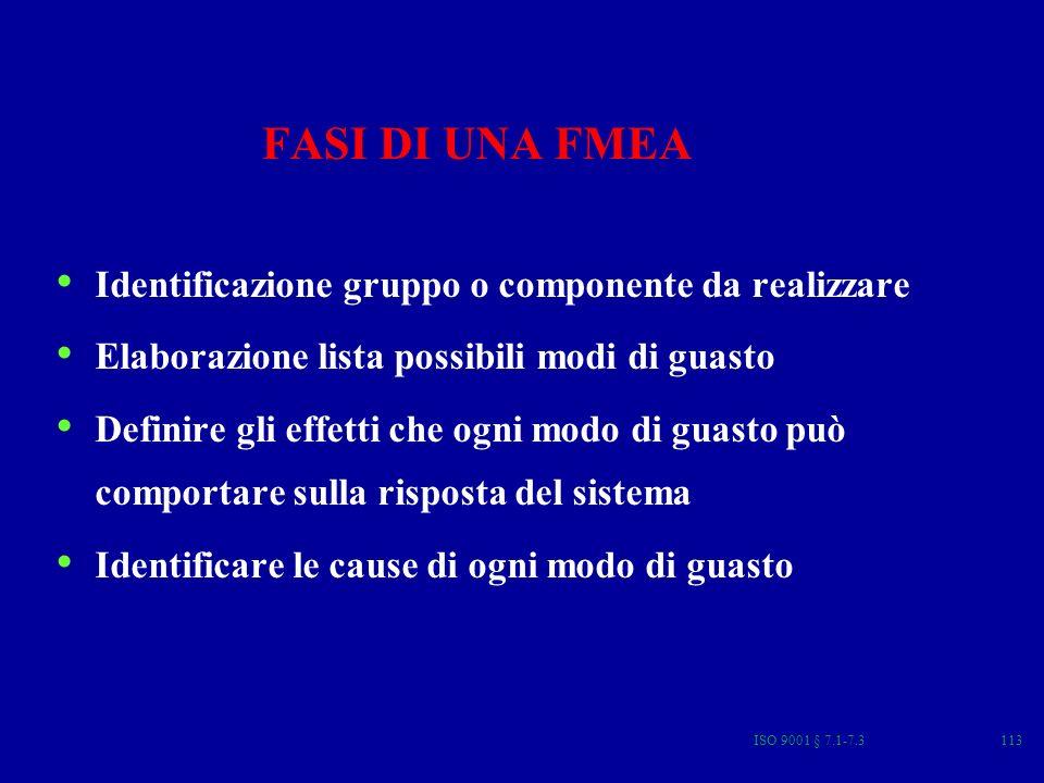 ISO 9001 § 7.1-7.3113 FASI DI UNA FMEA Identificazione gruppo o componente da realizzare Elaborazione lista possibili modi di guasto Definire gli effetti che ogni modo di guasto può comportare sulla risposta del sistema Identificare le cause di ogni modo di guasto