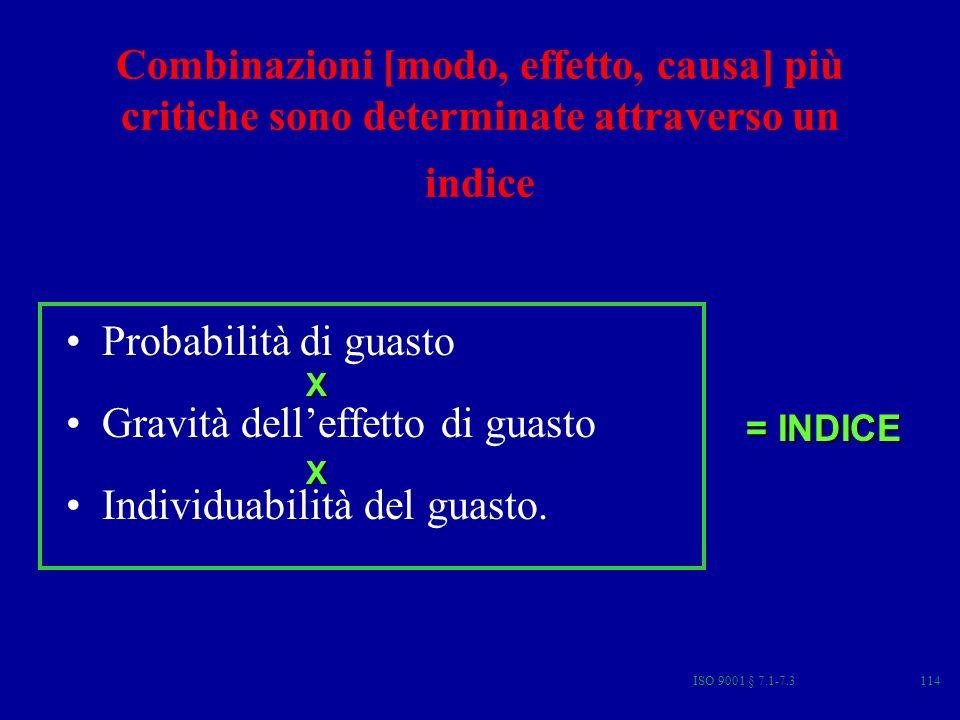 ISO 9001 § 7.1-7.3114 Combinazioni [modo, effetto, causa] più critiche sono determinate attraverso un indice Probabilità di guasto Gravità delleffetto di guasto Individuabilità del guasto.