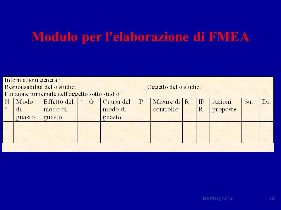 ISO 9001 § 7.1-7.3115 Modulo per l'elaborazione di FMEA