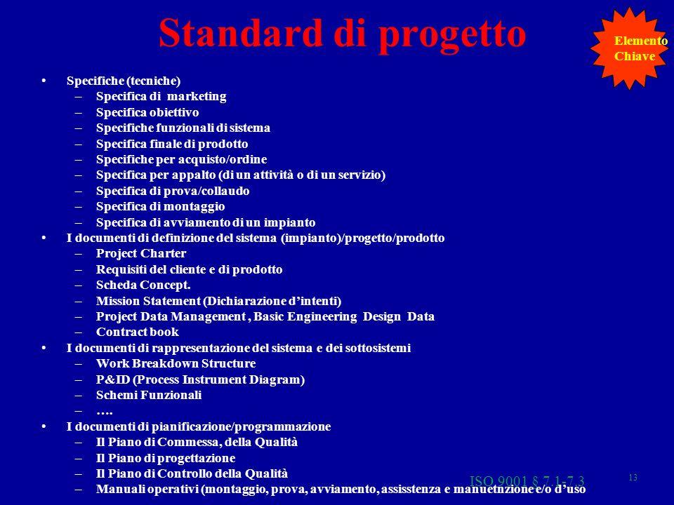 13 Standard di progetto Specifiche (tecniche) –Specifica di marketing –Specifica obiettivo –Specifiche funzionali di sistema –Specifica finale di prodotto –Specifiche per acquisto/ordine –Specifica per appalto (di un attività o di un servizio) –Specifica di prova/collaudo –Specifica di montaggio –Specifica di avviamento di un impianto I documenti di definizione del sistema (impianto)/progetto/prodotto –Project Charter –Requisiti del cliente e di prodotto –Scheda Concept.