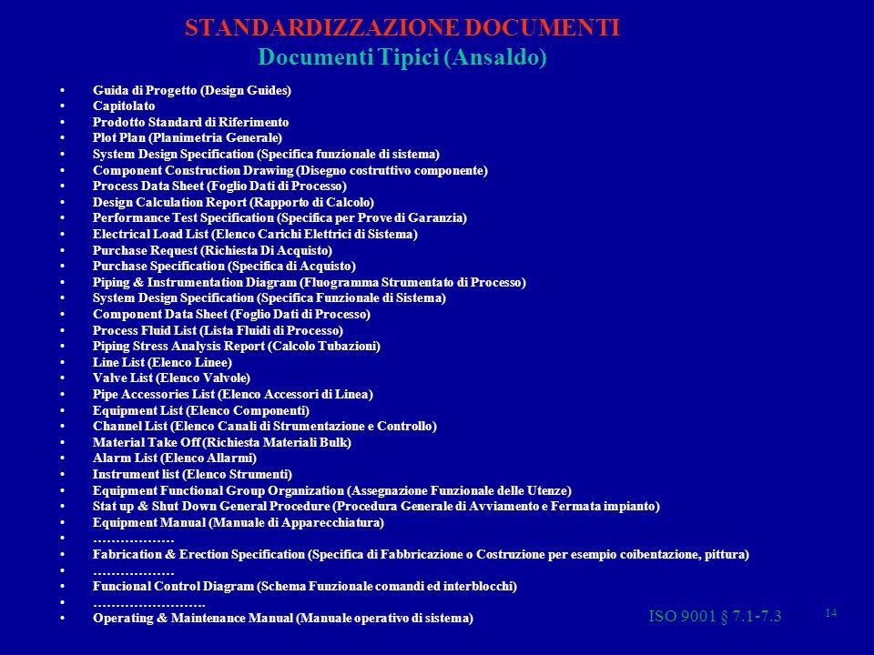 ISO 9001 § 7.1-7.3 14 STANDARDIZZAZIONE DOCUMENTI Documenti Tipici (Ansaldo) Guida di Progetto (Design Guides) Capitolato Prodotto Standard di Riferimento Plot Plan (Planimetria Generale) System Design Specification (Specifica funzionale di sistema) Component Construction Drawing (Disegno costruttivo componente) Process Data Sheet (Foglio Dati di Processo) Design Calculation Report (Rapporto di Calcolo) Performance Test Specification (Specifica per Prove di Garanzia) Electrical Load List (Elenco Carichi Elettrici di Sistema) Purchase Request (Richiesta Di Acquisto) Purchase Specification (Specifica di Acquisto) Piping & Instrumentation Diagram (Fluogramma Strumentato di Processo) System Design Specification (Specifica Funzionale di Sistema) Component Data Sheet (Foglio Dati di Processo) Process Fluid List (Lista Fluidi di Processo) Piping Stress Analysis Report (Calcolo Tubazioni) Line List (Elenco Linee) Valve List (Elenco Valvole) Pipe Accessories List (Elenco Accessori di Linea) Equipment List (Elenco Componenti) Channel List (Elenco Canali di Strumentazione e Controllo) Material Take Off (Richiesta Materiali Bulk) Alarm List (Elenco Allarmi) Instrument list (Elenco Strumenti) Equipment Functional Group Organization (Assegnazione Funzionale delle Utenze) Stat up & Shut Down General Procedure (Procedura Generale di Avviamento e Fermata impianto) Equipment Manual (Manuale di Apparecchiatura) ……………… Fabrication & Erection Specification (Specifica di Fabbricazione o Costruzione per esempio coibentazione, pittura) ……………… Funcional Control Diagram (Schema Funzionale comandi ed interblocchi) …………………….