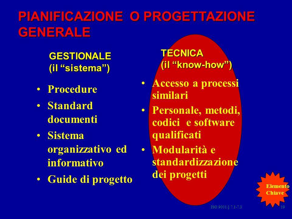 ISO 9001 § 7.1-7.319 PIANIFICAZIONE O PROGETTAZIONE GENERALE GESTIONALE (il sistema) TECNICA (il know-how) Procedure Standard documenti Sistema organi