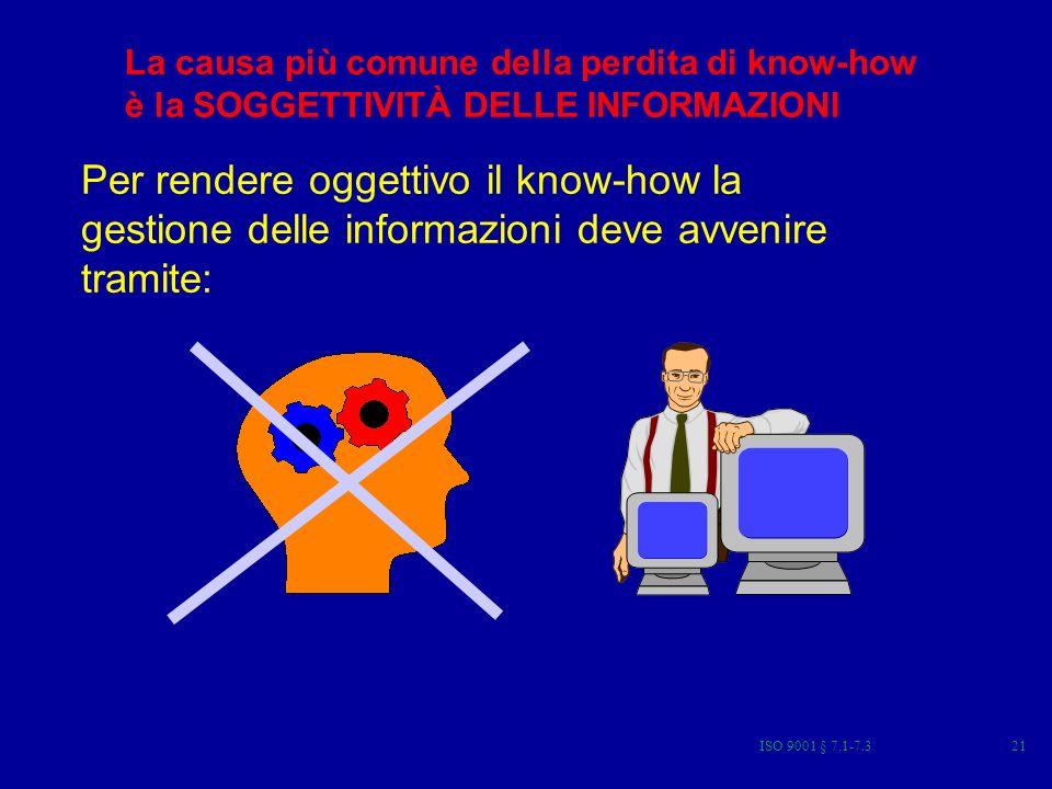 ISO 9001 § 7.1-7.321 La causa più comune della perdita di know-how è la SOGGETTIVITÀ DELLE INFORMAZIONI Per rendere oggettivo il know-how la gestione delle informazioni deve avvenire tramite: