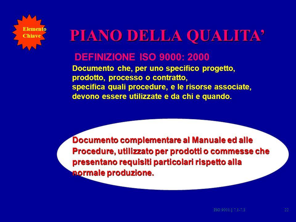 ISO 9001 § 7.1-7.322 PIANO DELLA QUALITA DEFINIZIONE ISO 9000: 2000 Documento che, per uno specifico progetto, prodotto, processo o contratto, specifica quali procedure, e le risorse associate, devono essere utilizzate e da chi e quando.