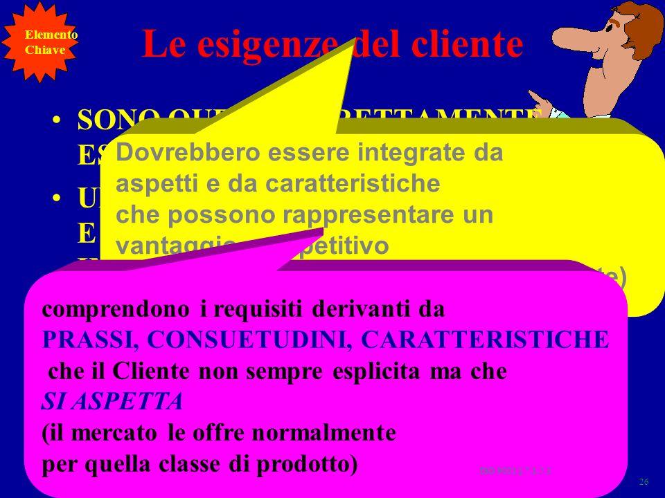 Le esigenze del cliente SONO QUELLE DIRETTAMENTE ESPRESSE DAL CLIENTE UNITAMENTE A QUELLE COGENTI E A QUELLE COSIDDETTE IMPLICITE Dovrebbero essere in