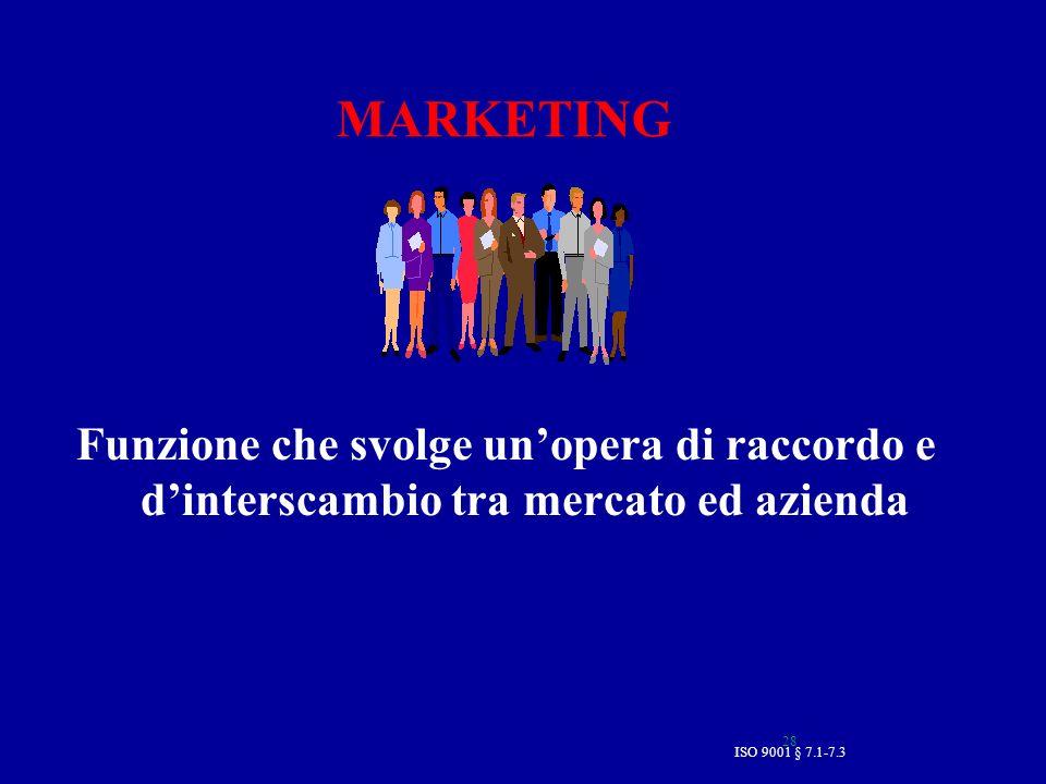 28 MARKETING Funzione che svolge unopera di raccordo e dinterscambio tra mercato ed azienda