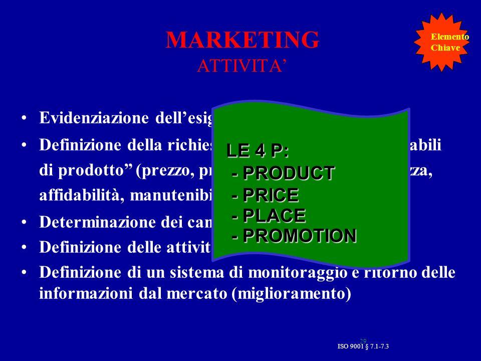 ISO 9001 § 7.1-7.3 29 MARKETING ATTIVITA Evidenziazione dellesigenza Definizione della richiesta di mercato e delle variabili di prodotto (prezzo, prestazioni, consumi, sicurezza, affidabilità, manutenibilità, estetica,...) Determinazione dei canali distributivi Definizione delle attività promozionali Definizione di un sistema di monitoraggio e ritorno delle informazioni dal mercato (miglioramento) LE 4 P: - PRODUCT - PRODUCT - PRICE - PRICE - PLACE - PLACE - PROMOTION - PROMOTION Elemento Chiave