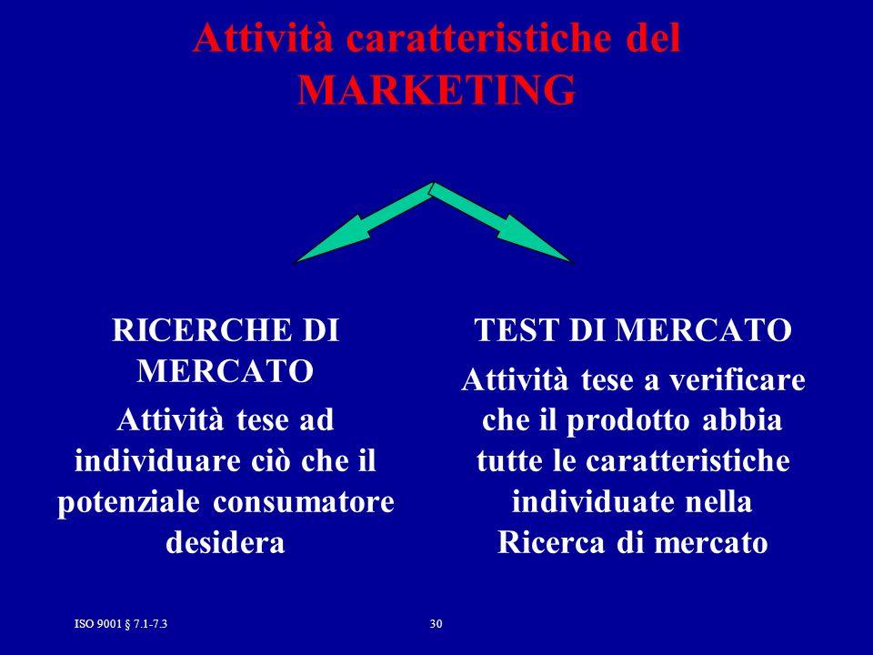 ISO 9001 § 7.1-7.330 Attività caratteristiche del MARKETING RICERCHE DI MERCATO Attività tese ad individuare ciò che il potenziale consumatore desidera TEST DI MERCATO Attività tese a verificare che il prodotto abbia tutte le caratteristiche individuate nella Ricerca di mercato