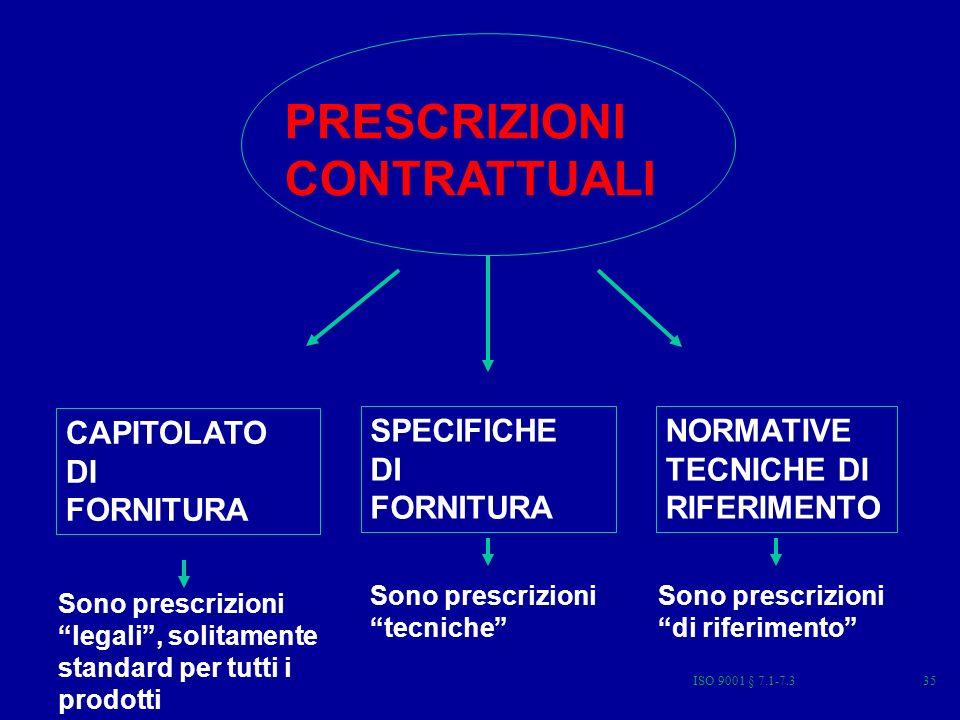 35 PRESCRIZIONI CONTRATTUALI CAPITOLATO DI FORNITURA SPECIFICHE DI FORNITURA NORMATIVE TECNICHE DI RIFERIMENTO Sono prescrizioni legali, solitamente standard per tutti i prodotti Sono prescrizioni tecniche Sono prescrizioni di riferimento