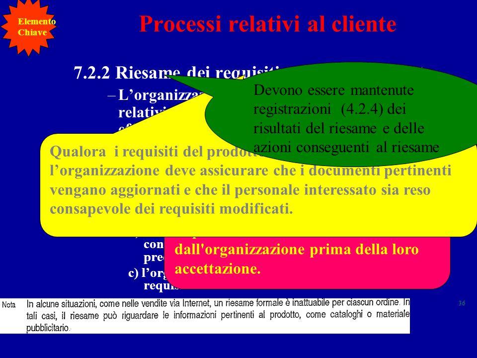 ISO 9001 § 7.1-7.336 Processi relativi al cliente 7.2.2 Riesame dei requisiti relativi al prodotto –Lorganizzazione deve riesaminare i requisiti relat