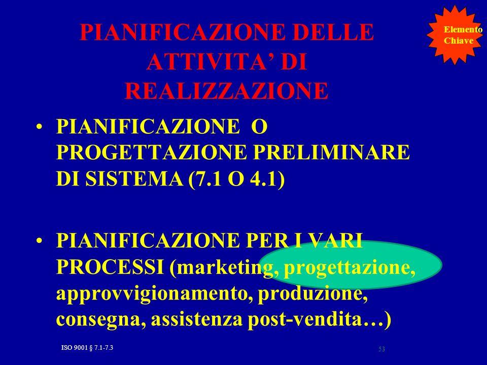 ISO 9001 § 7.1-7.3 53 PIANIFICAZIONE DELLE ATTIVITA DI REALIZZAZIONE PIANIFICAZIONE O PROGETTAZIONE PRELIMINARE DI SISTEMA (7.1 O 4.1) PIANIFICAZIONE PER I VARI PROCESSI (marketing, progettazione, approvvigionamento, produzione, consegna, assistenza post-vendita…) Elemento Chiave