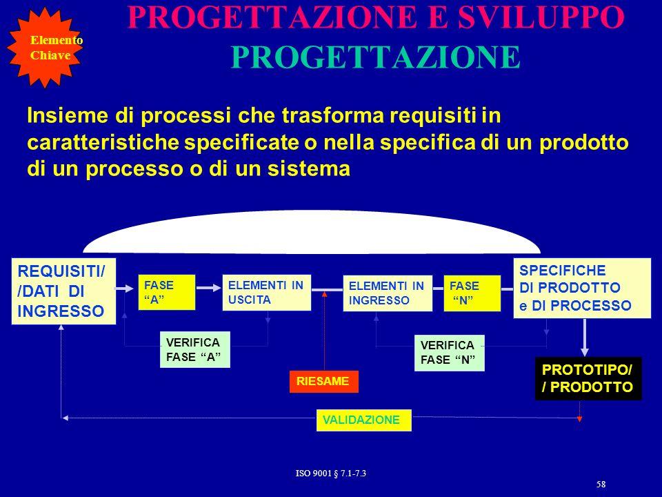 PROGETTAZIONE E SVILUPPO PROGETTAZIONE Insieme di processi che trasforma requisiti in caratteristiche specificate o nella specifica di un prodotto di un processo o di un sistema REQUISITI/ /DATI DI INGRESSO FASE A VALIDAZIONE RIESAME FASE N VERIFICA FASE A VERIFICA FASE N ELEMENTI IN USCITA ELEMENTI IN INGRESSO SPECIFICHE DI PRODOTTO e DI PROCESSO PROTOTIPO/ / PRODOTTO Elemento Chiave 58 ISO 9001 § 7.1-7.3