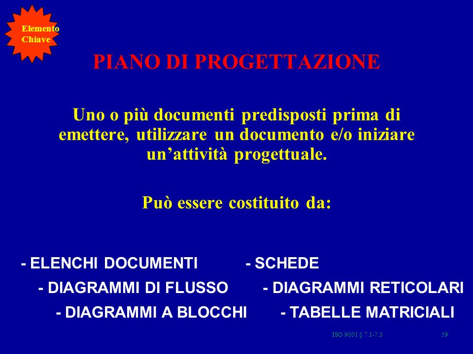 PIANO DI PROGETTAZIONE Uno o più documenti predisposti prima di emettere, utilizzare un documento e/o iniziare unattività progettuale.