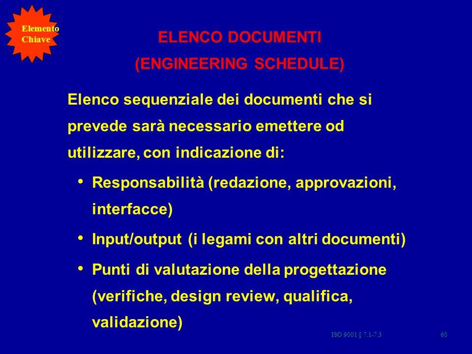 ELENCO DOCUMENTI (ENGINEERING SCHEDULE) Elenco sequenziale dei documenti che si prevede sarà necessario emettere od utilizzare, con indicazione di: Responsabilità (redazione, approvazioni, interfacce) Input/output (i legami con altri documenti) Punti di valutazione della progettazione (verifiche, design review, qualifica, validazione) Elemento Chiave 60ISO 9001 § 7.1-7.3